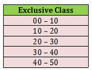 Exclusive Class