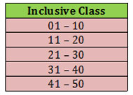 Inclusive Class features