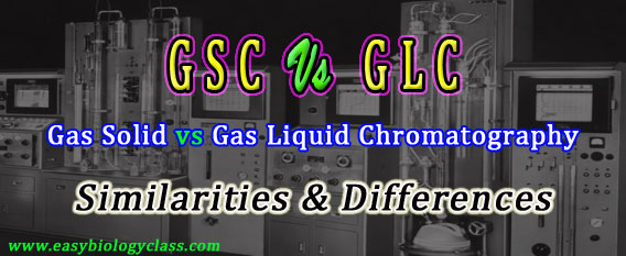 Difference between GSC and GLC | easybiologyclass