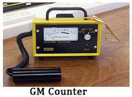 Geiger Muller Counter Working