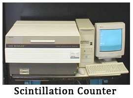 Working of Scintillation Counter
