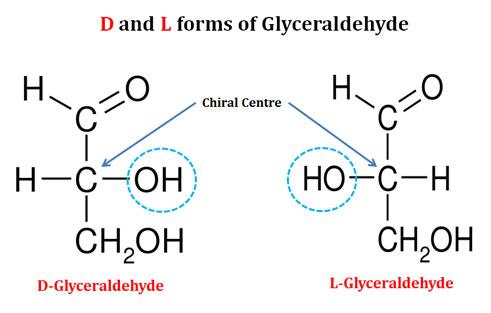 Enantiomers of Monosaccharides