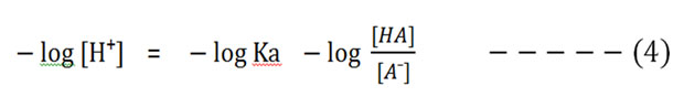 titration curve of weak acid